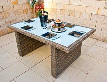 RAGNARÖK PolyRattan - DEUTSCHE Marke - EIGENE Produktion - 8 Jahre GARANTIE auf UV-Beständigkeit - Gartenmöbel Essgruppe Tisch 6 Sessel 12 Polster Naturfarben Rostfrei Aluminium Rundrattand - 7